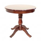 Круглые столы (2)